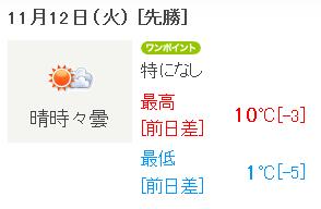 20131112-天気予報