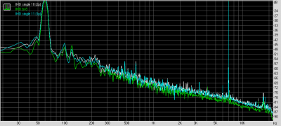 IMD bi single wired cmp 5