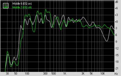 Middle EQ off on cmp 2