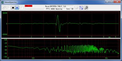 Tone burst 3kHz