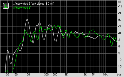 Window side EQ off on cmp 4