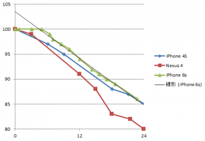 放電特性2 (2015-11)