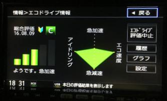 20160809-eco-drive-1a