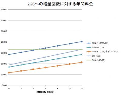 20160815-MVNO-cmp-2G-1-1